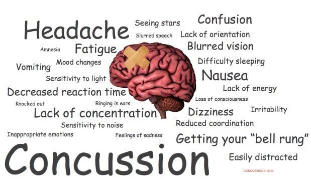 concussion 1